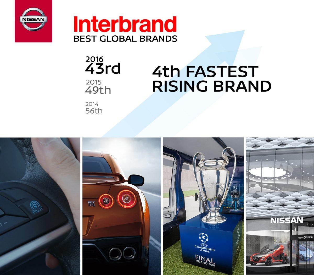 2827caf293 Nissan é novamente reconhecida como uma das maiores marcas do mundo