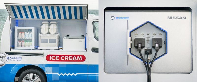 Images of ice cream dispensers powered by Nissan energy ROAM power pack