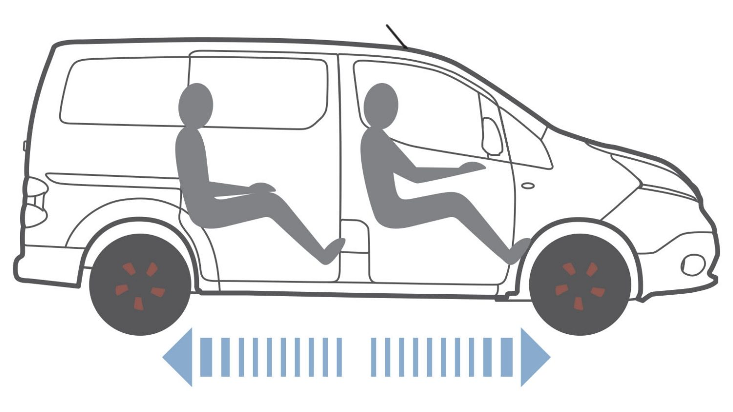 NISSAN e-NV200 – illustration de l'EBD