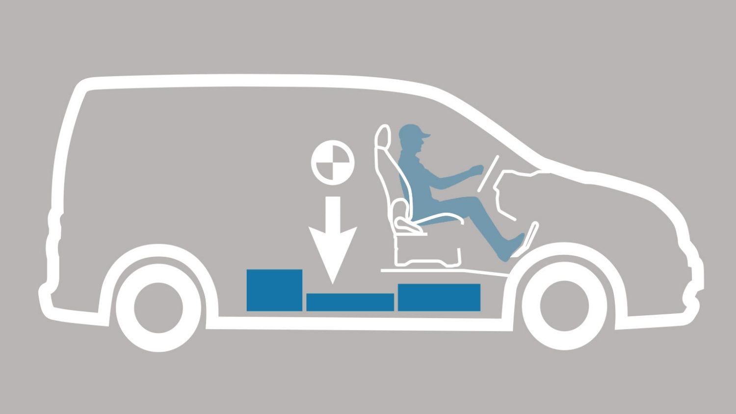 Nissan e-NV200 - Illustration du centre de gravité abaissé