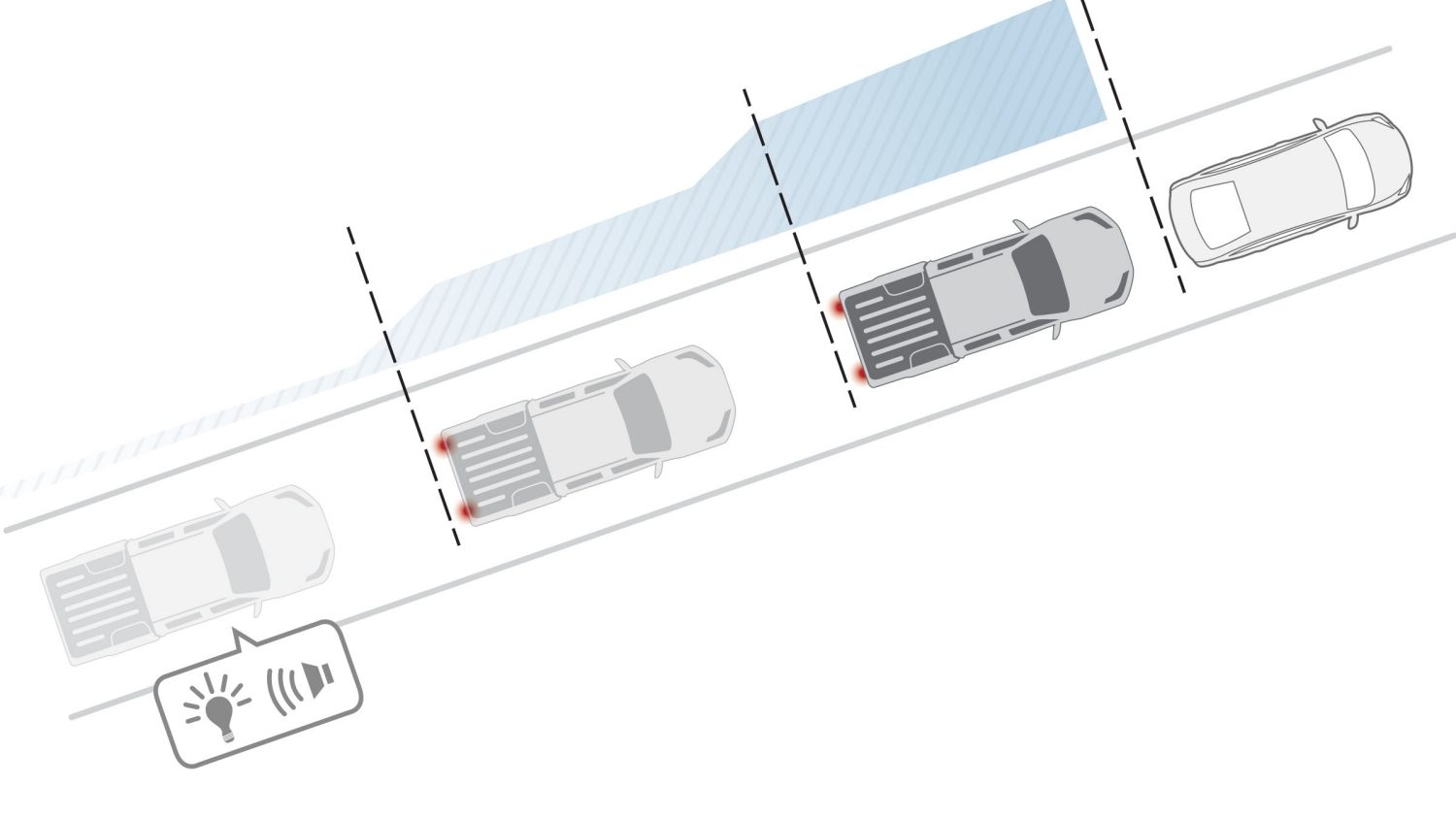 Nissan Navara Intelligent Emergency Braking Illustration
