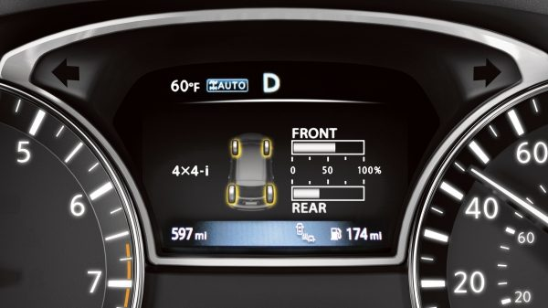 Nissan Pathfinder Advanced Drive-Assist Display showing four wheel drive power distribution