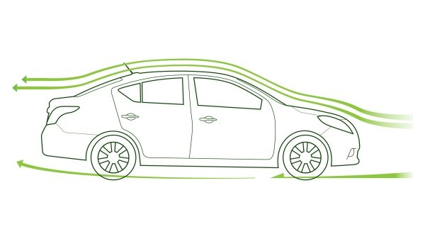 Nissan Versa aerodynamic design illustration