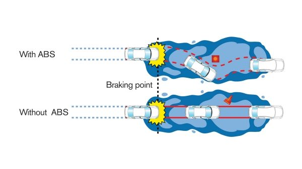 Nissan Versa braking system illustration