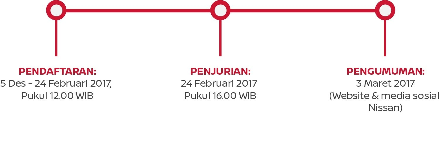 periode lomba seo competiton nissan 2016