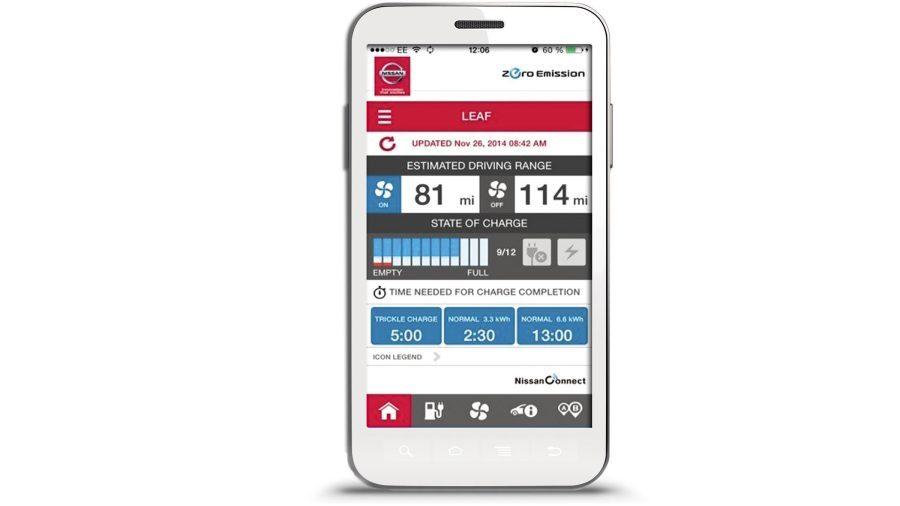 Nissan LEAF - NissanConnect EV-app