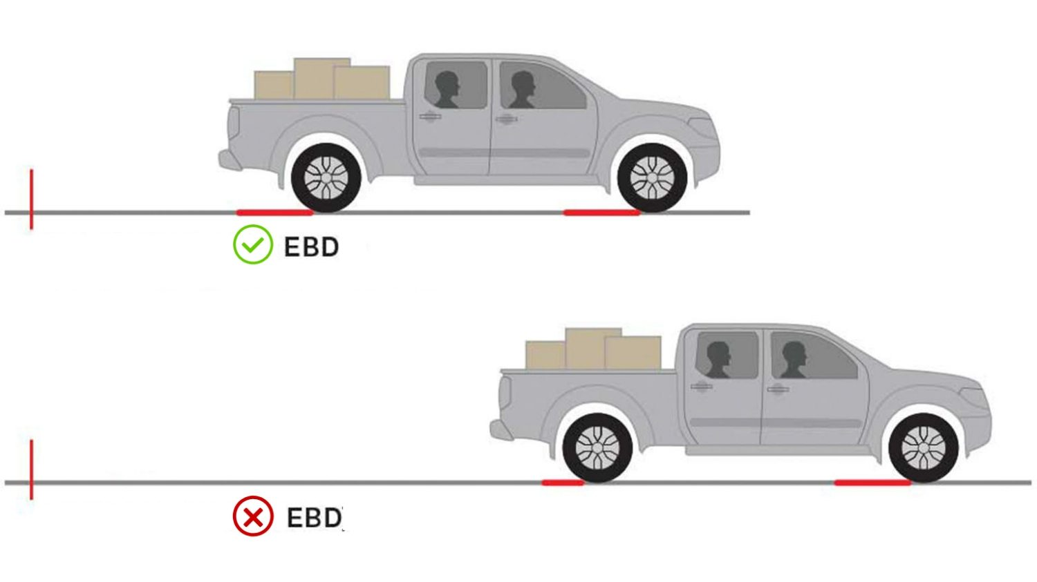 Navara | Nissan | Electronic Brake-force Distribution