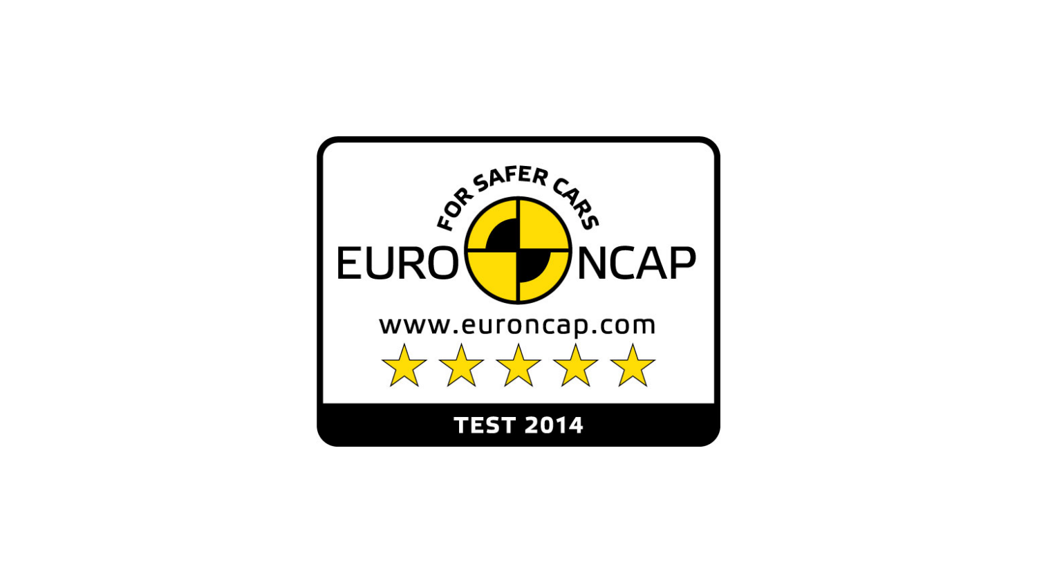 Nissan QASHQAI - Euro NCAP-classificatie