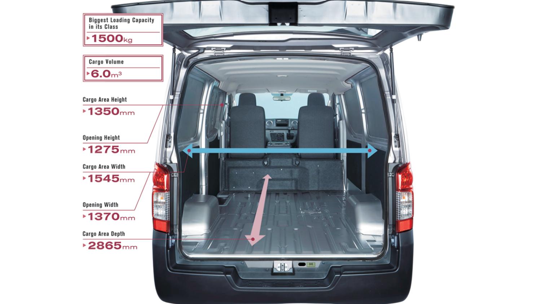 Nissan Cargo Van Interior Dimensions