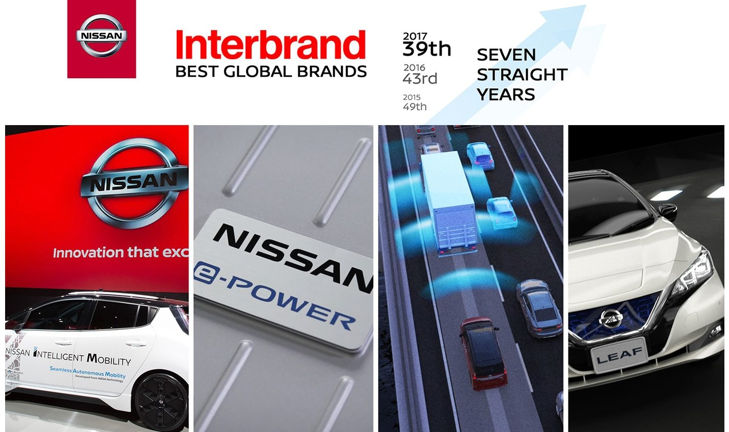 Interbrand Names  Nissan one of the Best Global Brands in 2017