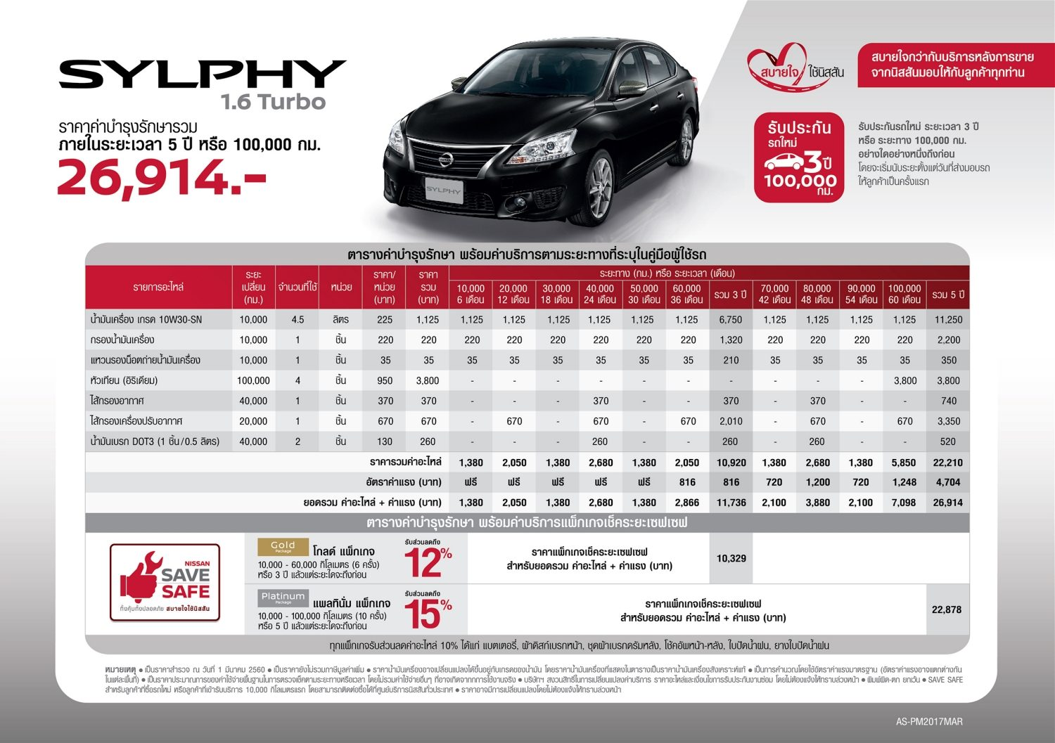 Sylphy Maintenance Cost