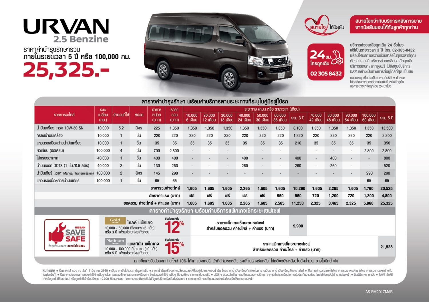 URVAN Maintenance Cost