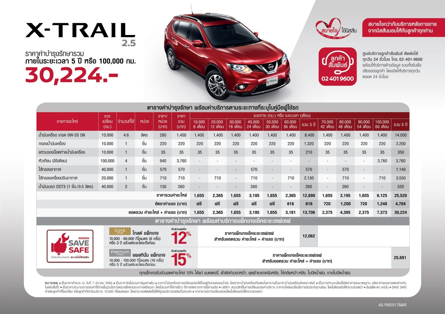 X-Trail Maintenance Cost